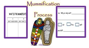 Mummification Process