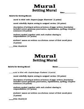 Mural Rubric for Novel Study - Setting