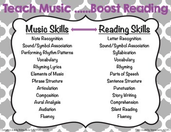 Music Advocacy: Teach Music ... Boost Reading