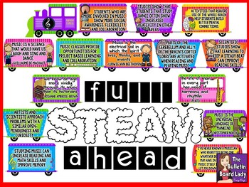 Music Bulletin Board - Full Steam Ahead