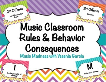 Music Class Rules & Behavior Consequences (Editable Templates)