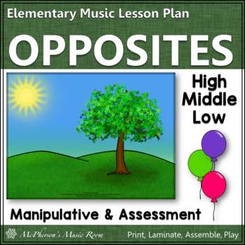 Music Melody – What do you hear: high middle or low? (Unit)