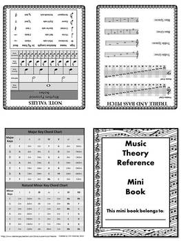 Music Mini Reference Book