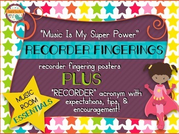 Music Room Essentials - Recorder Fingerings in Music Is My