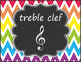 Music Symbols, Notes, & Rests Posters - Rainbow Chevron Ch