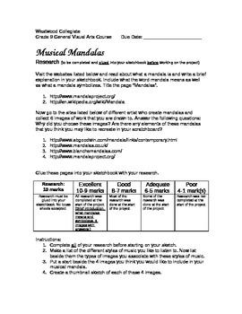 Musical Mandalas