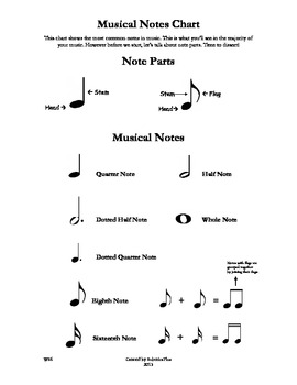 Musical Notes Chart WS6