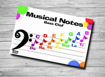 Musical Notes Poster Bass Clef