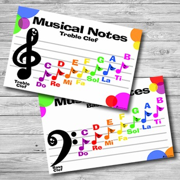 Musical Notes Poster (Treble and Bass Clefs)