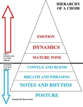 Musicians Triangle