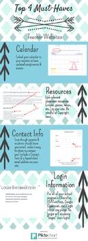 Must-Haves for Teacher Websites