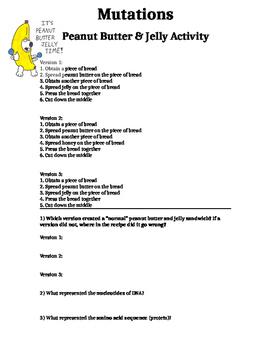 Mutations PB&J Activity