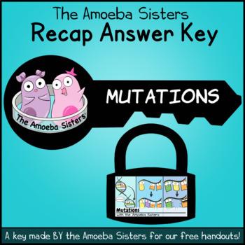Mutations Recap Answer Key by The Amoeba Sisters (Amoeba S