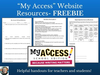 My Access Writing Website Resources