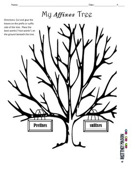 My Affixes Tree (Differentiated)