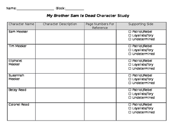 My  Brother Sam Is Dead Character Chart