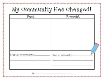 My Community Has Changed!