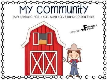 My Community:  Urban, Suburban, & Rural Communities Sort