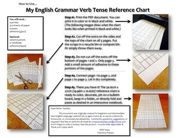 My English Grammar Verb Tense Reference Chart