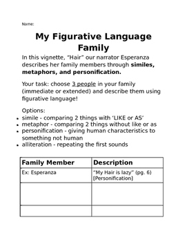 My Figurative Language Family