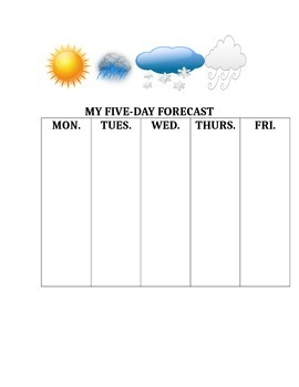My Five Day Weather Forecast