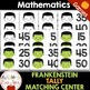 My Frankenstein - Halloween Writing Craftivity & Math Game