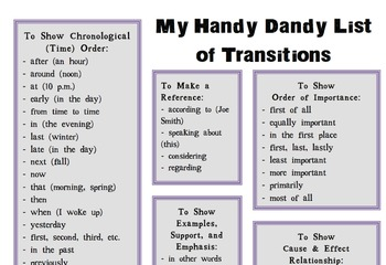 My Handy Dandy List of Transitions Printable and Handout