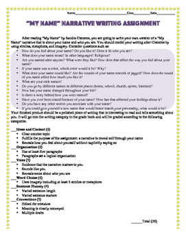 My Name Narrative Assignment Plus 6 Traits Rubric