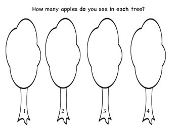 How many apples do you see?