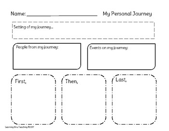 My Personal Journey Graphic Organizer