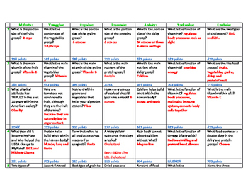 My Plate Zonk Answer Sheet--review game