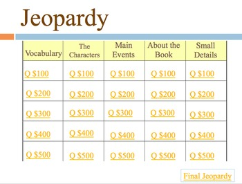 My Side of the Mountain Jeopardy Game