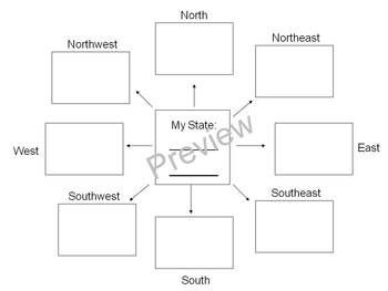 My State - Cardinal & Intermediate Directions Map