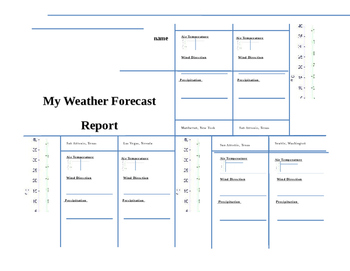 My Weather Forecast Report
