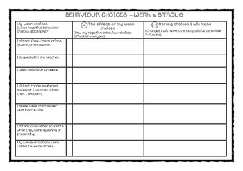 My behaviour choices upper primary