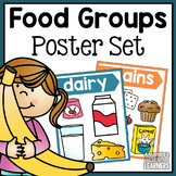 MyPlate Food Group Posters