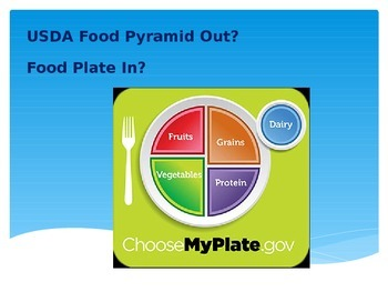 MyPlate, Pyramid vs Our Plate