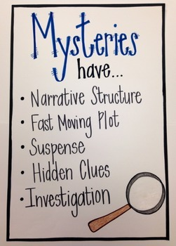 Mystery Anchor Charts