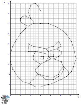 Mystery Picture Coordinate Graphs: Upset Aves #1