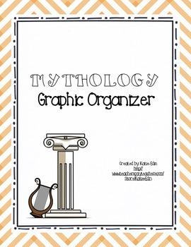 Mythology Graphic Organizer