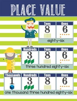 NAUTICAL lime - Classroom Decor: Place Value Chart - size 18 x 24