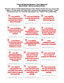 """NC Essential Standards """"I Can"""" Task Cards - Second Grade"""