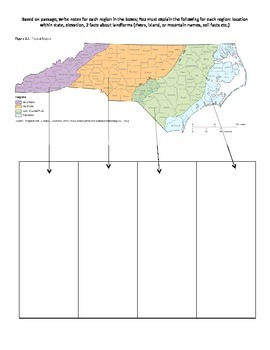NC Regions Map with Notes and Graphic Organizer