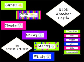 NEON Weather Cards