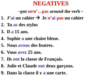 NE...PAS French Negative Sentence Practice with AVOIR