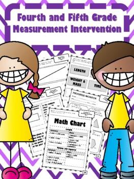 NEW  4th & 5th Grade Measurement Intervention (31 DAYS) RE