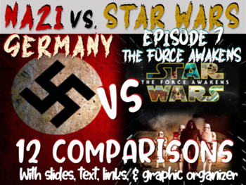NEW! Nazi Germany-Hitler-WWII vs STAR WARS: THE FORCE AWAK