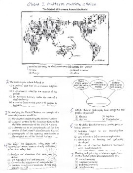 Global History Multiple Choice Quiz - 9th grade (1st sem)