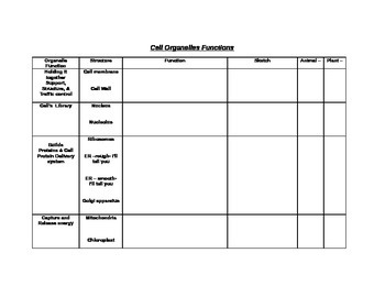 NGSS 7th Grade Cell Organelle Notes