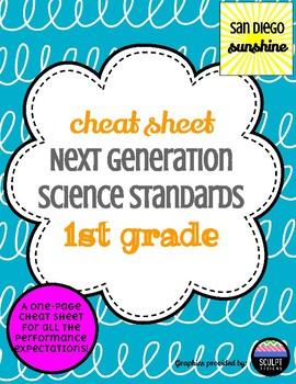 NGSS Cheat Sheet 1st Grade